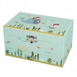 Boîte à bijoux musicale : Ninon et Nioui aquatique
